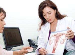 Как лечить лейкоплакию шейки матки
