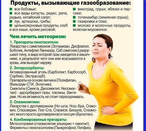 нарушения работы кишечника