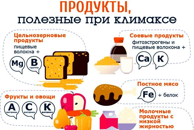 продукты питания при климаксе