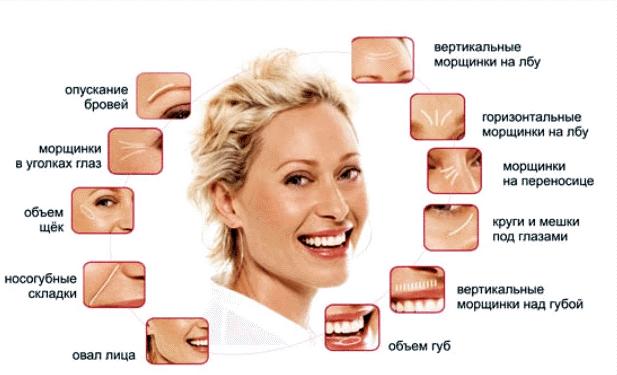 старение кожи у женщин