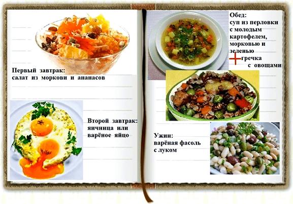 схема правильного питания для женщин