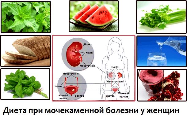 три основных вида конкрементов мочекаменной болезни